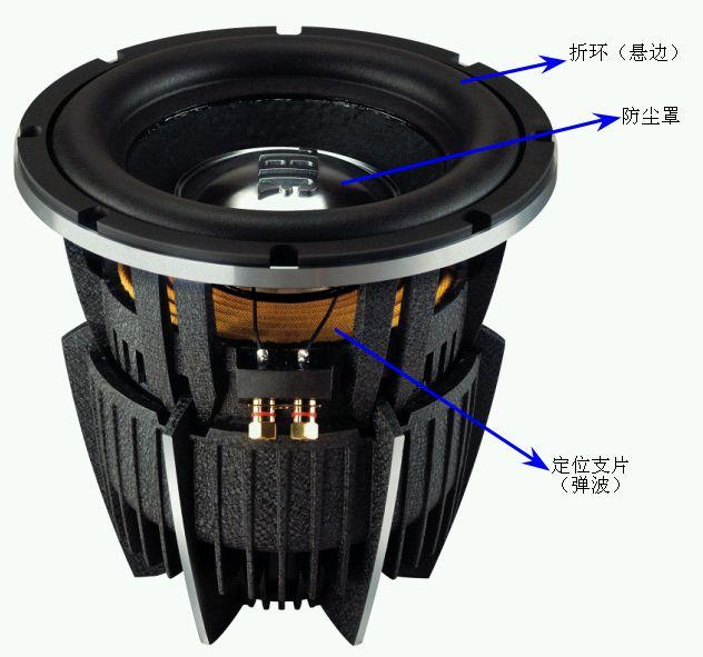 电动式扬声器的应用最为广泛