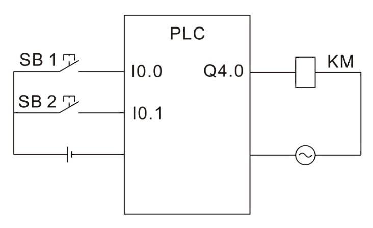 1功能分析 按下按钮1(sb1)电动机m启动并自锁,按下按钮2(sb2)电动机m