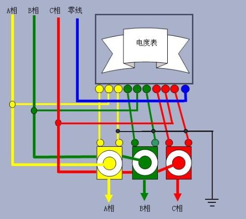 电柜上电流表与互感器的接线图图片
