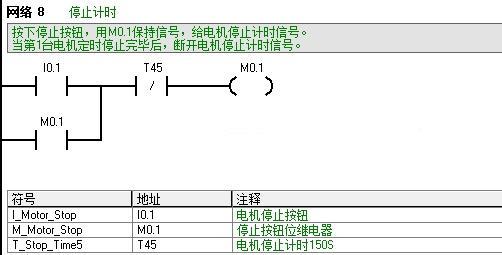 精通s7-200—五台电机顺序启动逆序停止