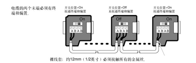 s7200端口通信接线