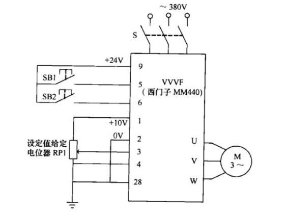 精通mm440变频器(4)模拟量控制