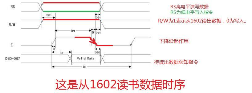 lcd1602应用电路图