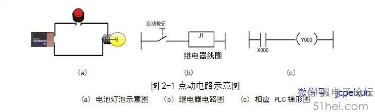 图解常用继电器电路与plc梯形图