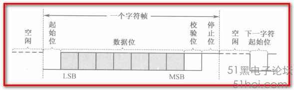 pc使用的串口的电平为rs232的九针串口
