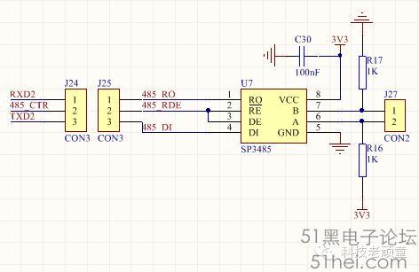stm32开发板串口的规划
