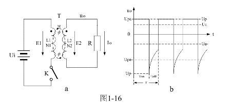 单激式变压器开关电源的工作原理