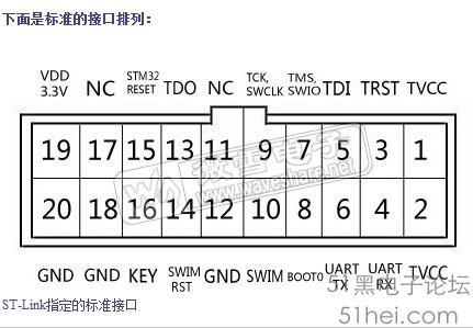 stm8学习笔记—初步认识 引脚图 st-link iii管脚定义