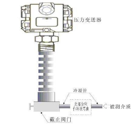 压力变送器接线图 - plc/自动化/工控 单片机论坛