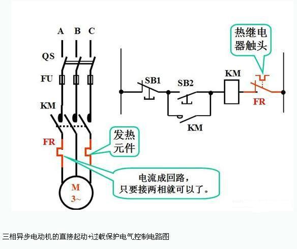 三相异步电动机的直接起动+过载保护电气控制电路图