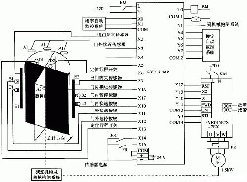 三菱plc和通用变频器在旋转门控制中的应用