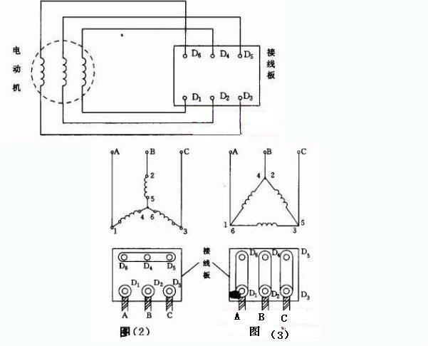 三相异步电动机的接线方法