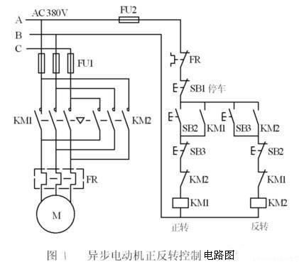 三相异步电动机正反转控制电路图原理及plc接线与