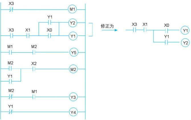 图5 适度翻转并修正后的PLC梯形图 若您使用visio来绘制电工图,则向左旋转90,之后再垂直翻转,就变的很easy。 (4) 使用PLC编程软件绘制之梯形图,如图6所示,与适度翻转并修正后的阶梯图,完全相同。