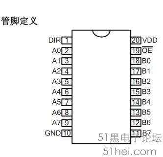 74hc244 74hc245引脚图 中文资料