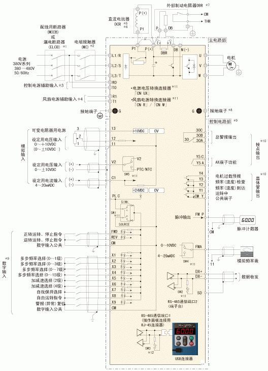 *1 在变频器输入侧(初级侧)有配线保护,因此,请安装各变频器推荐的配线用断路器(MCCB)或漏电断路器(ELCB)(带过电流保护功能)。请勿使用推荐功率以上的断路器。 *2 MCCB或ELCB是在从另外的电源分离变频器时使用的,因此,根据需要,请在各个变频器上设置推荐的电磁接触器(MC)。此外,把MC或螺线管等线圈设置在变频器的附近时,请并列与浪涌吸收器相连接。 *3 即使变频器的主电源切断,也希望保持保护功能共作时的整体警报信号时,或希望操作面板进行显示时,请把本端子连接到电源上。即使不向该端子提供