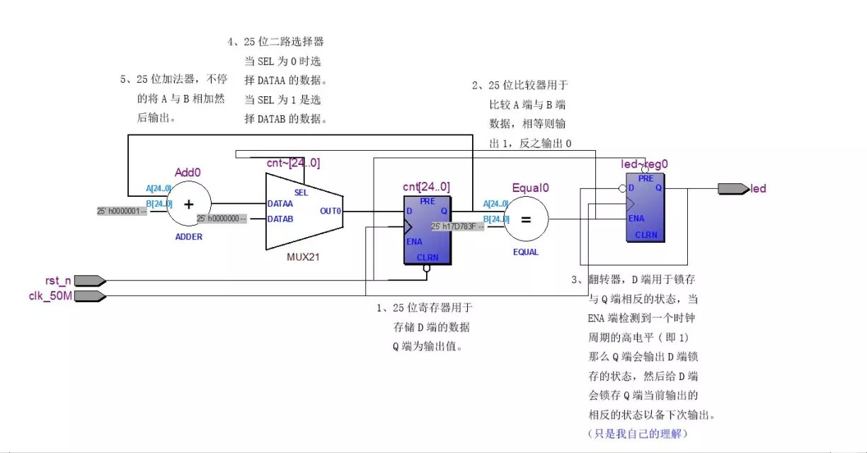 十进位加法计数器电路图