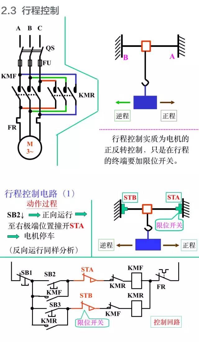 电气工程师必须知道的电气二次控制回路知识