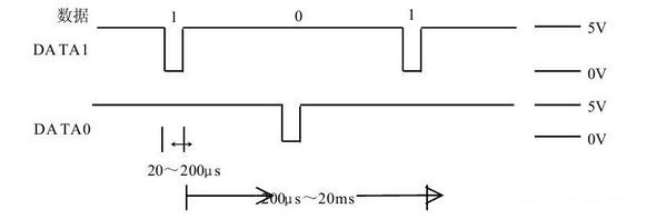 韦根电路原理图