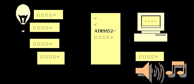4. 系统总体结构框图