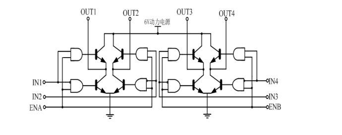 基于51单片机的直流电机驱动(l298)