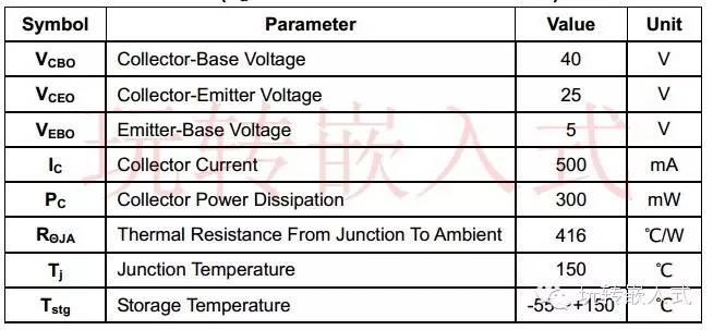 s9013引脚图_关于三极管,大家必须要知道的事情 - MCU综合技术区 单片机论坛