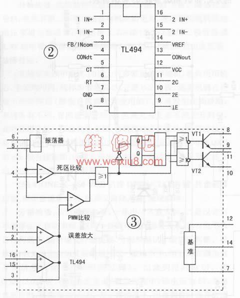 汽车功放电源电路分析