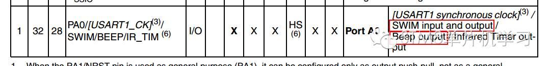 stm8l的beeper详解 含例程