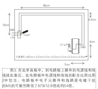 将模拟地平面单独连接到系统地连接端,或者将模拟电路放置在电路板的