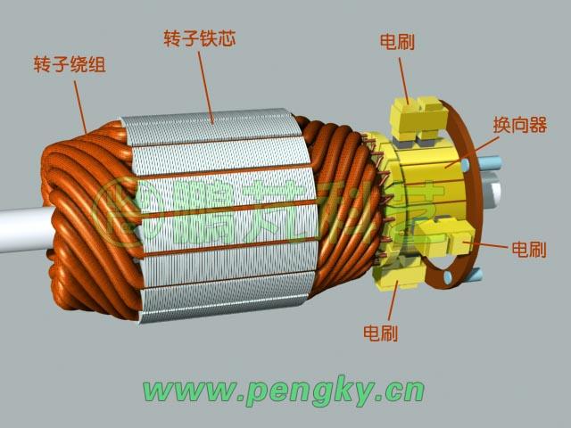 永磁直流电机转子与电刷