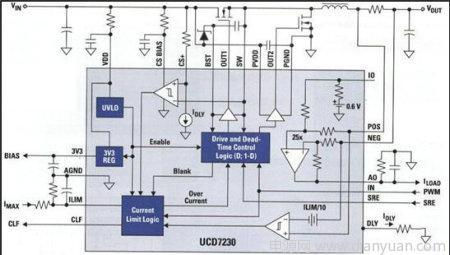 数字电源控制器与芯片应用