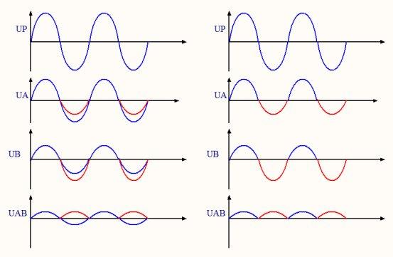 二极管双t形交流电桥详解(分析得很好)
