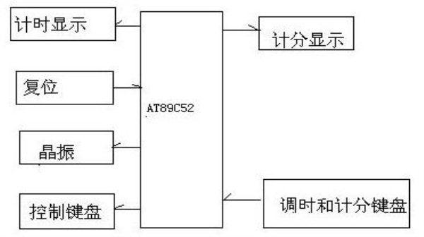 7p内部高清结构图