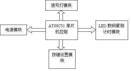 课程的原理_上好 自动控制原理 第一课