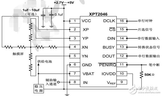 XPT2046中文资料详解- MCU综合技术区单片机论坛