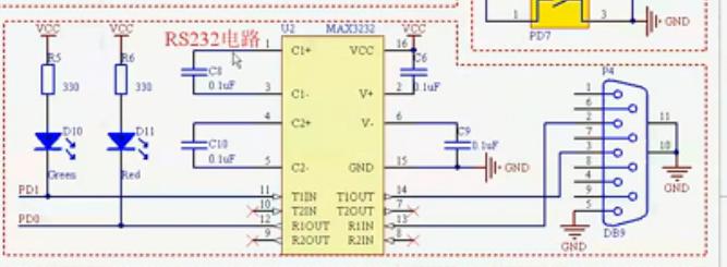 URSEL 这位我们不用管编译器自动处理好。    下面的表格就粘贴了太累了!! 下面就讲讲怎样使用这个USART、、、 --------------------------------------------------------------- 第一步:设置波特率 #define F_CPU 16000000 #define BAUD 9600 UBRRH = (FOSC / BAUD0/16-1)/256 UBRRL = (FPSC/BAUD0/16-1)%6 第二步:使能发送、接受接受完成中断 U