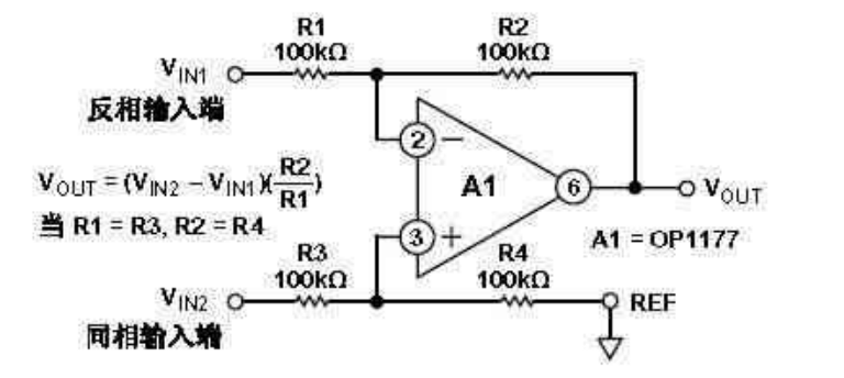 差分桥式放大电路