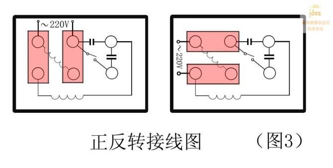 图2为电机正反转接线图