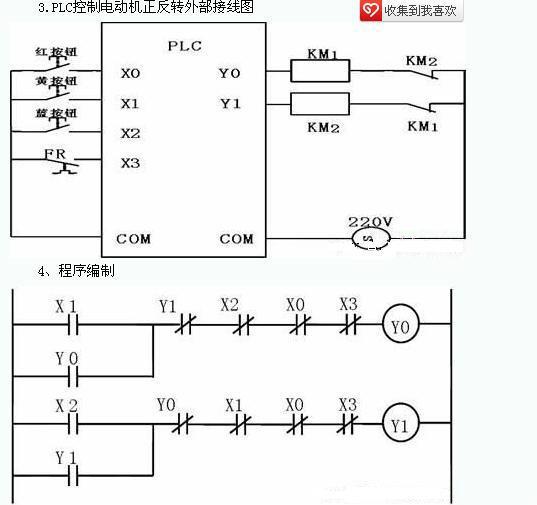 plc继电器控制电路移植法程序设计