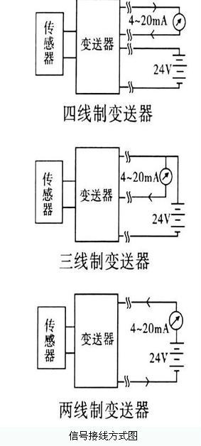 电流输出型变送器信号接线方式