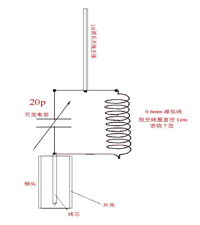 对讲机双段天线制作