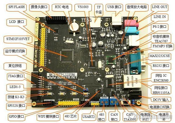 奋斗stm32开发板学习日记1—开箱