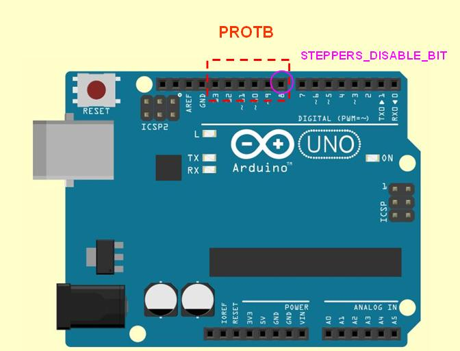 arduino机械学习笔记04( 开始理解grbl下位机)