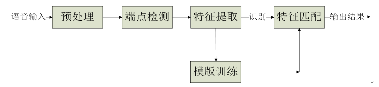 software-flow-pattern.png