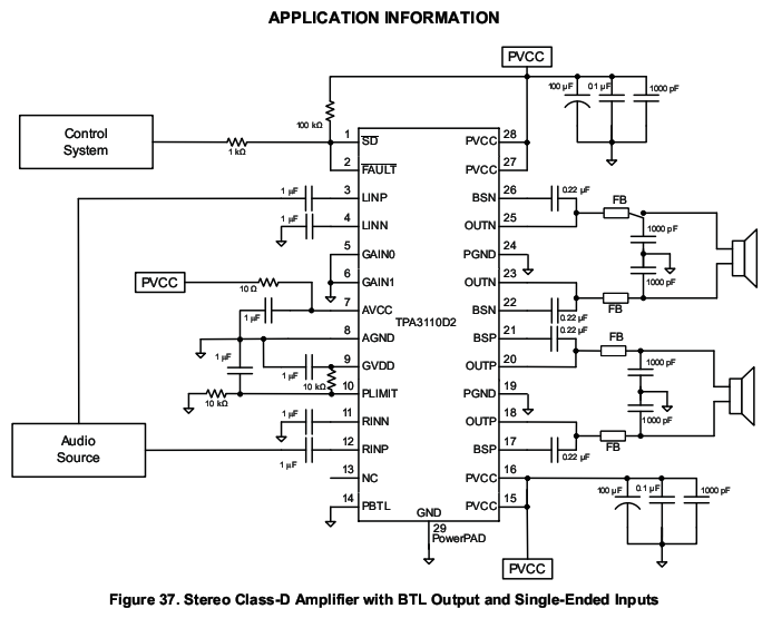TPA3110功放 电路图 封装 pdf规格书下载 音响 功放 HIFI diy 单片机论坛