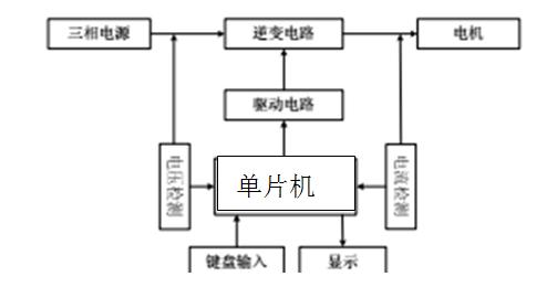 软启动大功率电机分流电路图