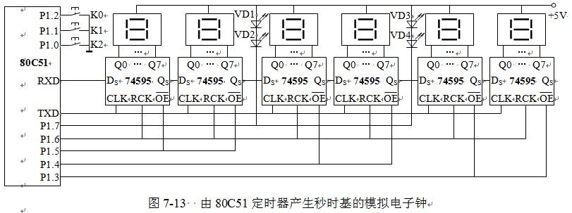 定时器产生秒时基)  设计模拟电子钟电路如图7-13