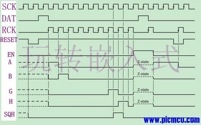 单片机驱动数码管设计详解(74hc595实现)