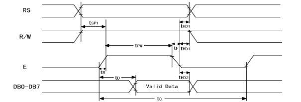 单片机简易频率计课程设计报告