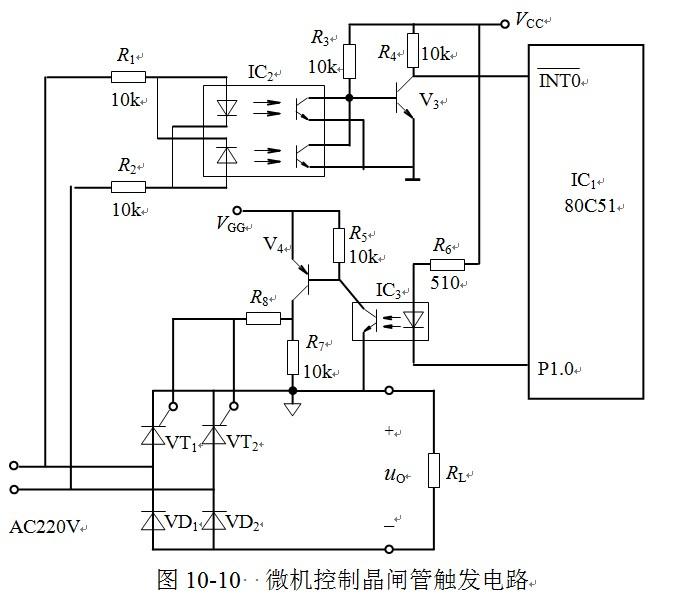 基于单片机的可控硅调光程序